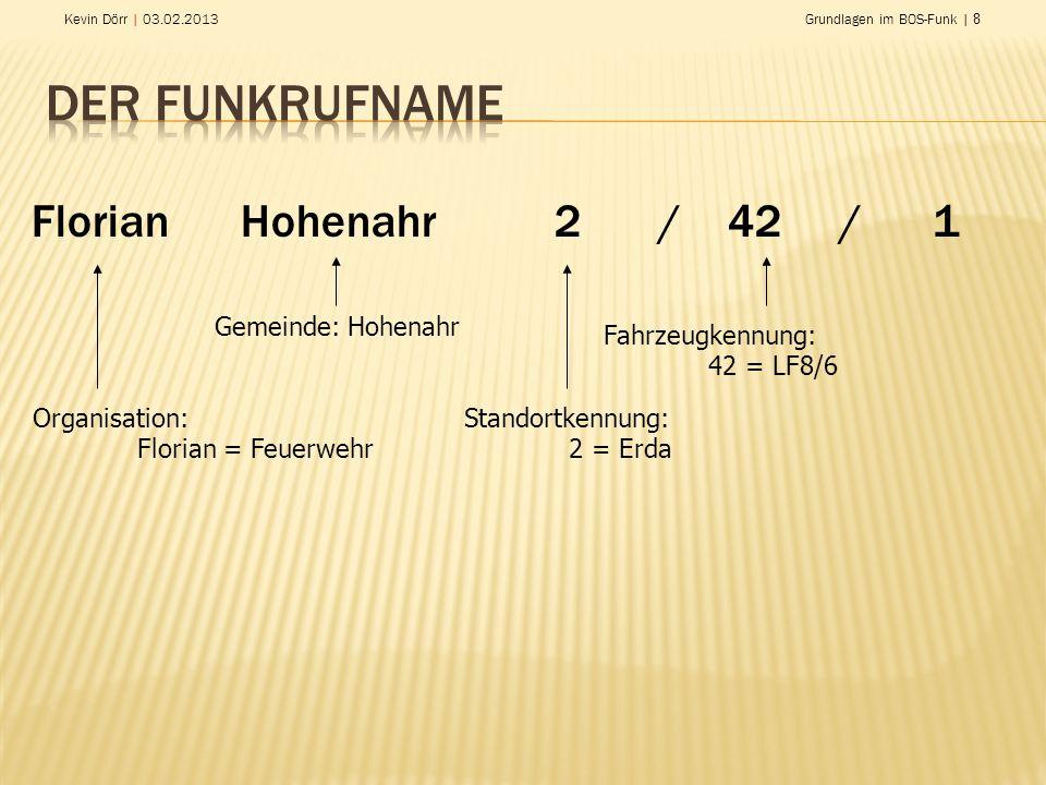 Kevin Dörr | 03.02.2013Grundlagen im BOS-Funk | 8 Florian Hohenahr2/ 42 / 1 Organisation: Florian = Feuerwehr Gemeinde: Hohenahr Standortkennung: 2 =