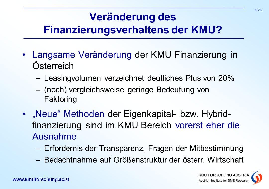 www.kmuforschung.ac.at 15/17 Veränderung des Finanzierungsverhaltens der KMU? Langsame Veränderung der KMU Finanzierung in Österreich –Leasingvolumen