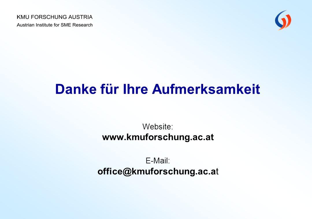 Danke für Ihre Aufmerksamkeit Website: www.kmuforschung.ac.at E-Mail: office@kmuforschung.ac.at