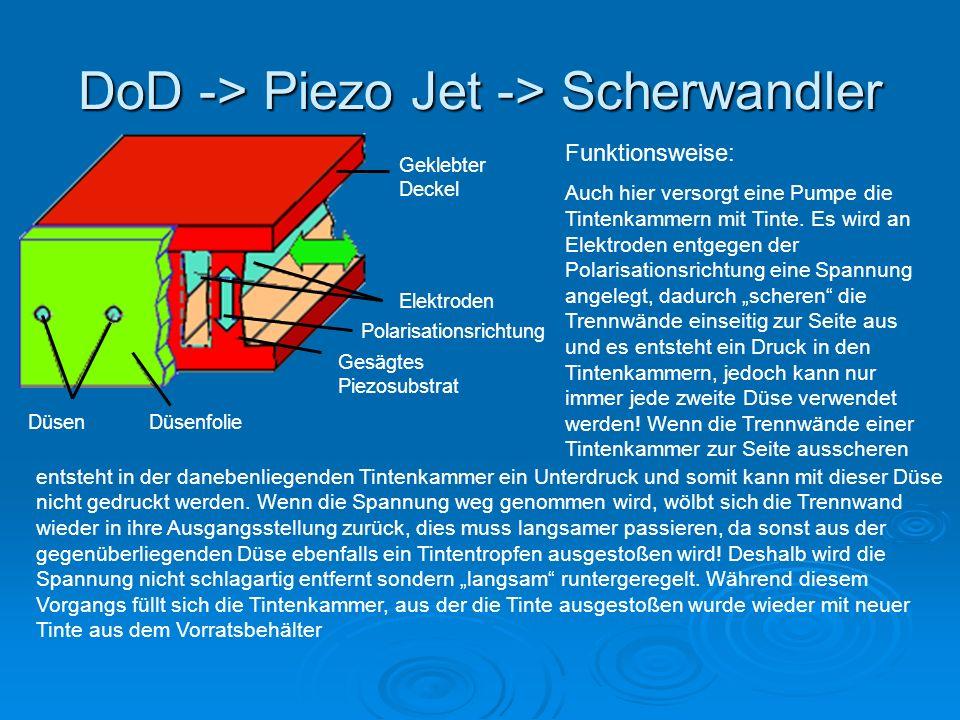 DoD -> Piezo Jet -> Scherwandler DüsenDüsenfolie Gesägtes Piezosubstrat Polarisationsrichtung Elektroden Geklebter Deckel Funktionsweise: Auch hier versorgt eine Pumpe die Tintenkammern mit Tinte.