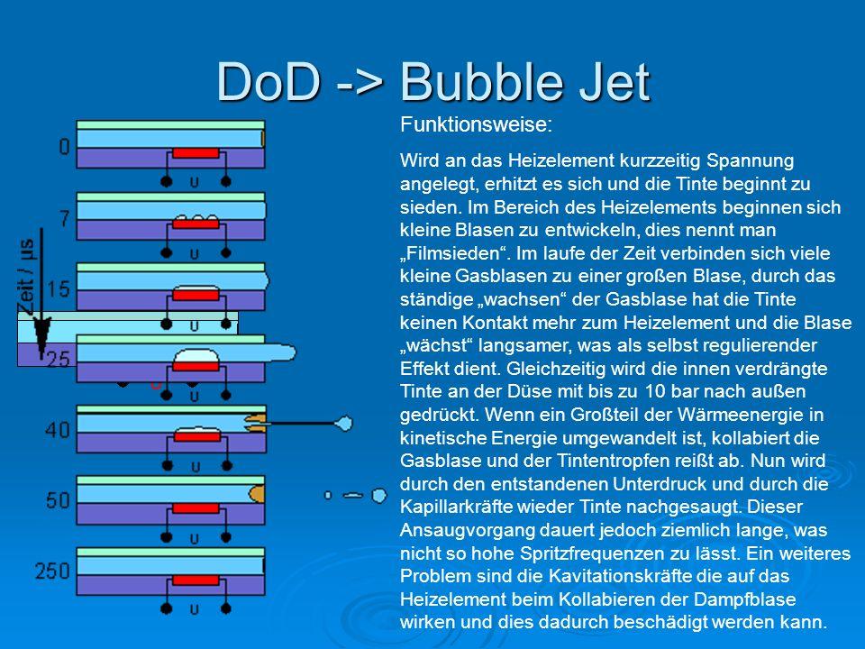 DoD -> Bubble Jet Funktionsweise: Wird an das Heizelement kurzzeitig Spannung angelegt, erhitzt es sich und die Tinte beginnt zu sieden.