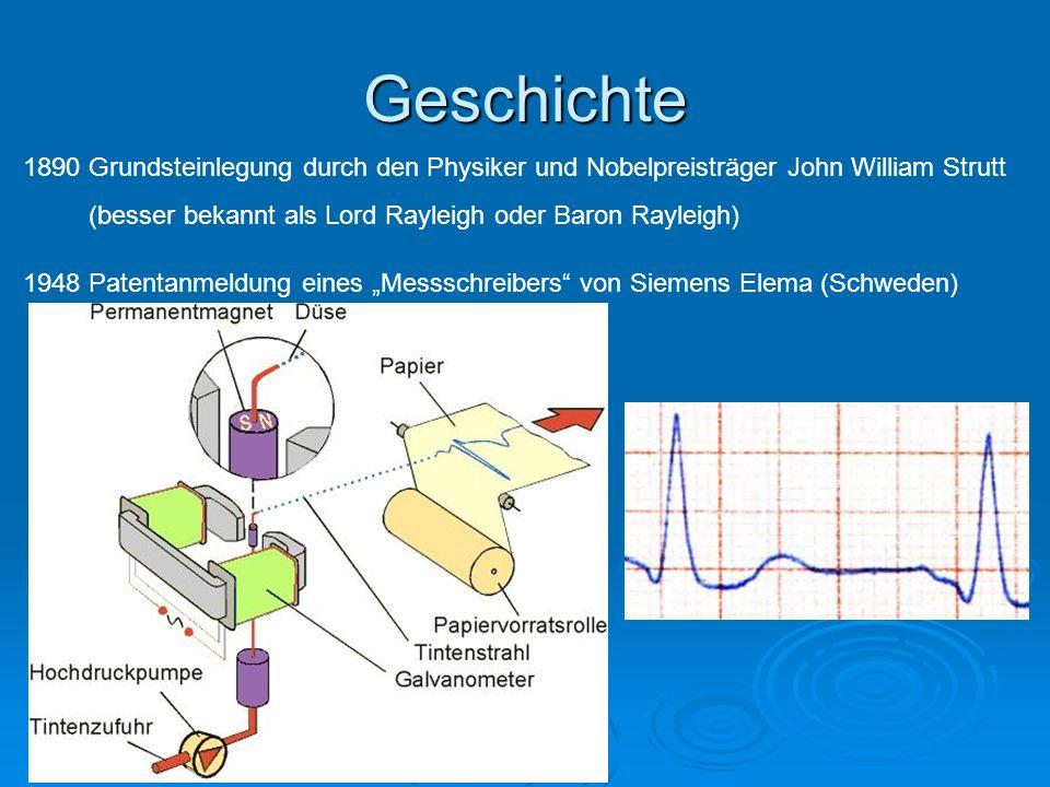 Geschichte 1948 Patentanmeldung eines Messschreibers von Siemens Elema (Schweden) 1890 Grundsteinlegung durch den Physiker und Nobelpreisträger John William Strutt (besser bekannt als Lord Rayleigh oder Baron Rayleigh)