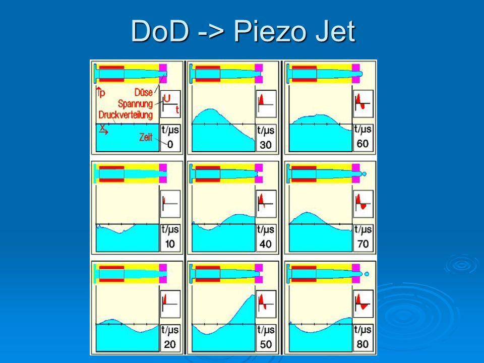 DoD -> Piezo Jet -> Piezoröhrchen Funktionsweise: Wird am Piezoröhrchen Spannung angelegt vergrößert sich der Innenraum der Tintenkammer, es entsteht ein Unterdruck und Tinte wird angesaugt.
