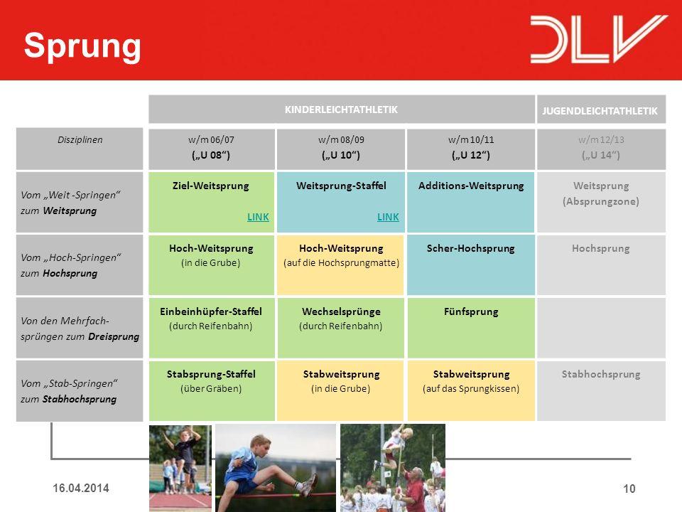 10DLV Wettbewerbssystem im Nachwuchsbereich KINDERLEICHTATHLETIK JUGENDLEICHTATHLETIK Disziplinen w/m 06/07 (U 08) w/m 08/09 (U 10) w/m 10/11 (U 12) w