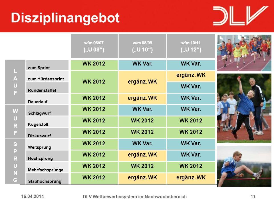 11 Disziplinangebot w/m 06/07 (U 08) w/m 08/09 (U 10) w/m 10/11 (U 12) zum Sprint WK 2012WK Var. zum Hürdensprint WK 2012ergänz. WK Rundenstaffel WK V