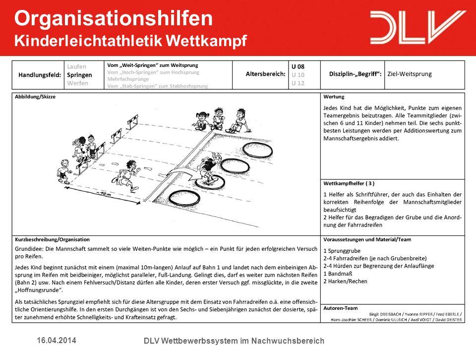 1616.04.2014DLV Wettbewerbssystem im Nachwuchsbereich Organisationshilfen Kinderleichtathletik Wettkampf