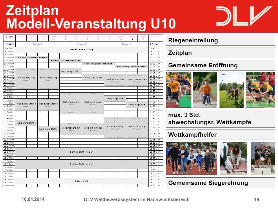 1916.04.2014 Zeitplan Modell-Veranstaltung U10 Gemeinsame Eröffnung max. 3 Std. abwechslungsr. Wettkämpfe Riegeneinteilung Wettkampfhelfer Gemeinsame