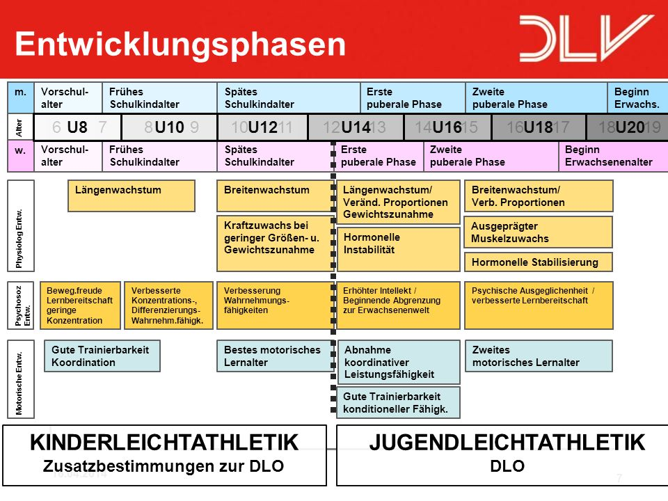 8 Lauf WK 2012 Ergänz.Wettk.Pr. WK Var.