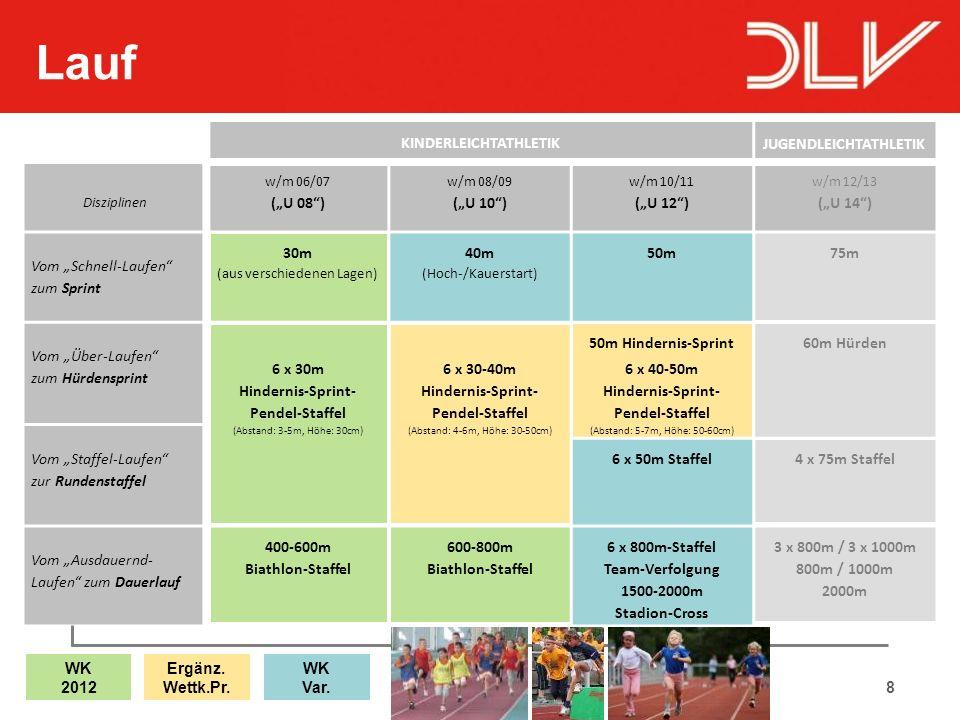 8 Lauf WK 2012 Ergänz. Wettk.Pr. WK Var. KINDERLEICHTATHLETIK JUGENDLEICHTATHLETIK Disziplinen w/m 06/07 (U 08) w/m 08/09 (U 10) w/m 10/11 (U 12) w/m