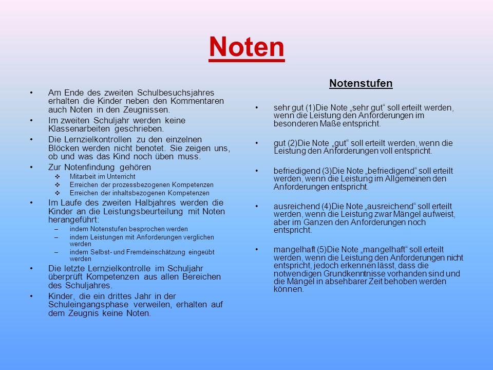 Beispiele für die Notengebung Prozessbezogene Kompetenzen Problemlösen / kreativ sein: Die S.