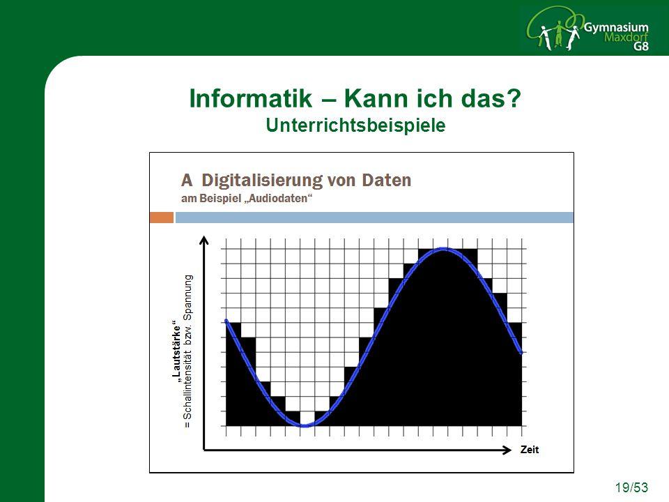 19/53 Informatik – Kann ich das? Unterrichtsbeispiele