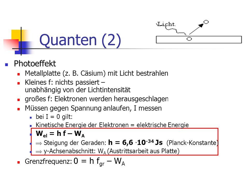 Quanten (3) Bestätigung der Photonenvorstellung durch die Röntgen Grenzwellenlänge Elektronen auf Anode: Photonen entstehen Kontinuierliches Spektrum (Bremsstrahlung) Kleinstes Wellenlänge abhängig von Beschleunigungsspannung Vorstellung: Elektron gibt gesamt Energie e U an ein Photon an min = c / f max mit h f max = e U Dies bestätigt die Photonenvorstellung