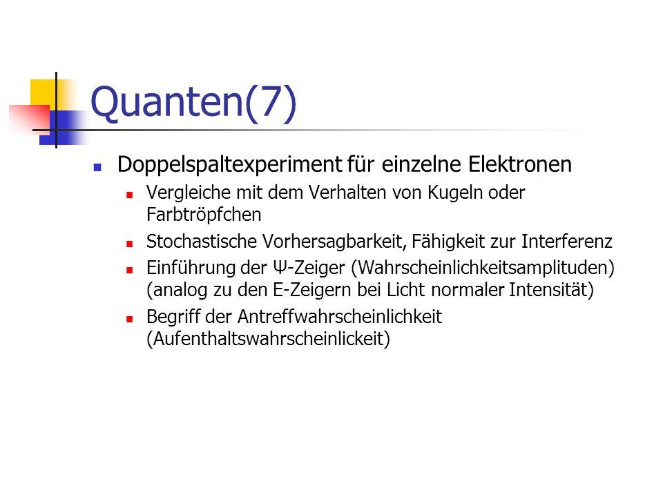 Quanten (8) Wahrscheinlichkeits-Interpretation: : Wahrscheinlichkeits-Amplitude / Wellenfunktion Abhängig vom Weg und Wellenlänge Verschiedene klassisch denkbare Wege: - Zeiger interferieren | |² ist ein Maß für P: Wahrscheinlichkeit Wahrscheinlichkeit des Auftreffens in einem Gebiet Zwei Wege: 1 und 2 interferieren Quantenobjekt legt nicht Weg 1 oder Weg 2 zurück, sondern Beide gleichzeitig / keinen von beiden