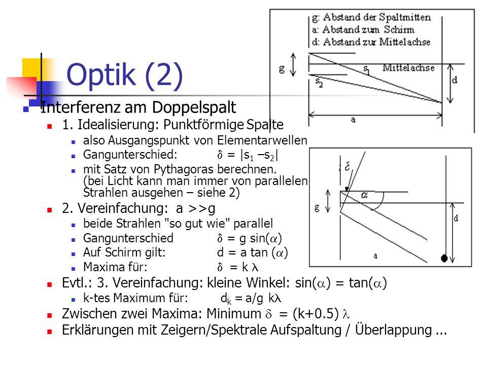 Optik (3) Interferenz am Gitter 1.Idealisierung: Punktförmige Spalte...