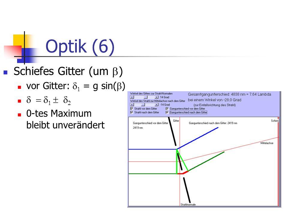 Optik (7) Röntgen-Licht (X-Rays) Erzeugung: Elektronen aus Glühdraht Mit z.