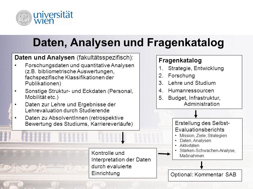 Daten und Analysen (fakultätsspezifisch): Forschungsdaten und quantitative Analysen (z.B.