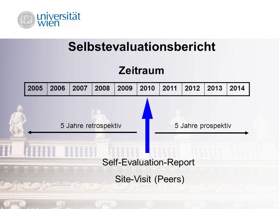 Zeitraum 2005200620072008200920102011201220132014 Self-Evaluation-Report Site-Visit (Peers) 5 Jahre prospektiv5 Jahre retrospektiv Selbstevaluationsbericht