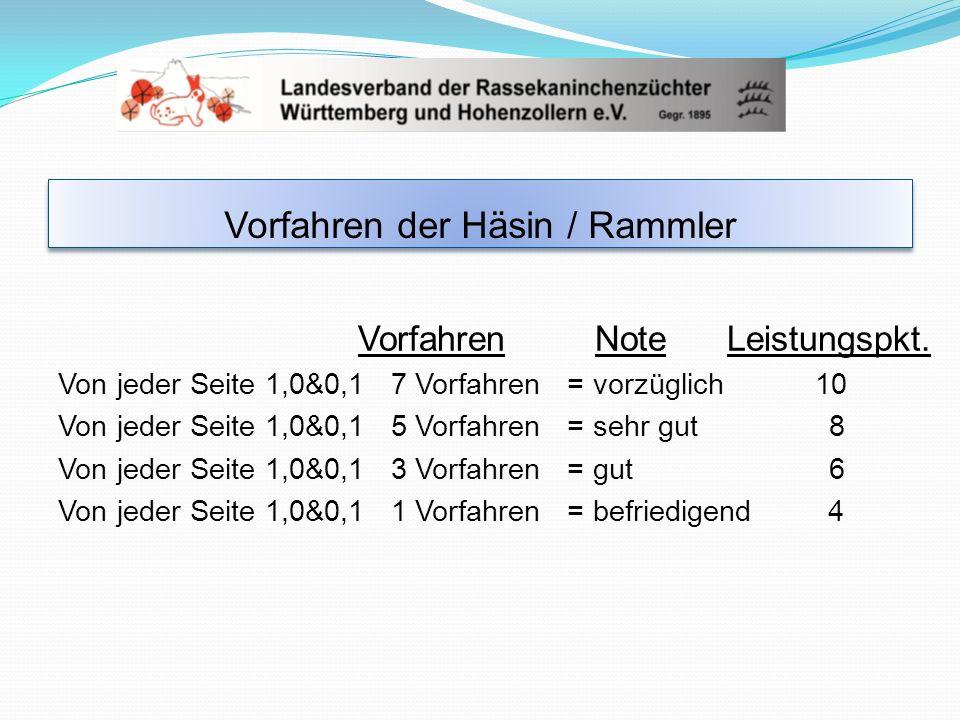 Vorfahren der Häsin / Rammler Vorfahren Note Leistungspkt. Von jeder Seite 1,0&0,1 7 Vorfahren = vorzüglich 10 Von jeder Seite 1,0&0,1 5 Vorfahren = s