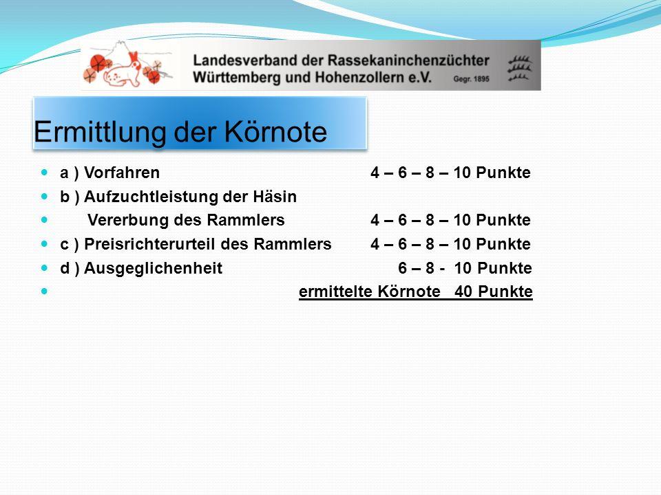 Ermittlung der Körnote a ) Vorfahren4 – 6 – 8 – 10 Punkte b ) Aufzuchtleistung der Häsin Vererbung des Rammlers4 – 6 – 8 – 10 Punkte c ) Preisrichteru