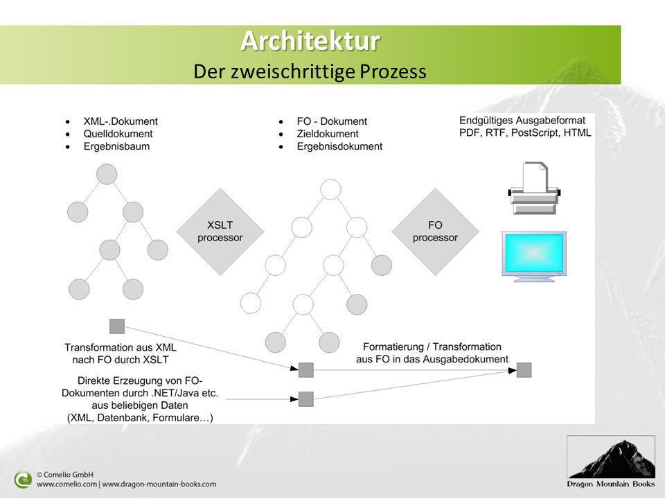 Architektur Architektur Der zweischrittige Prozess