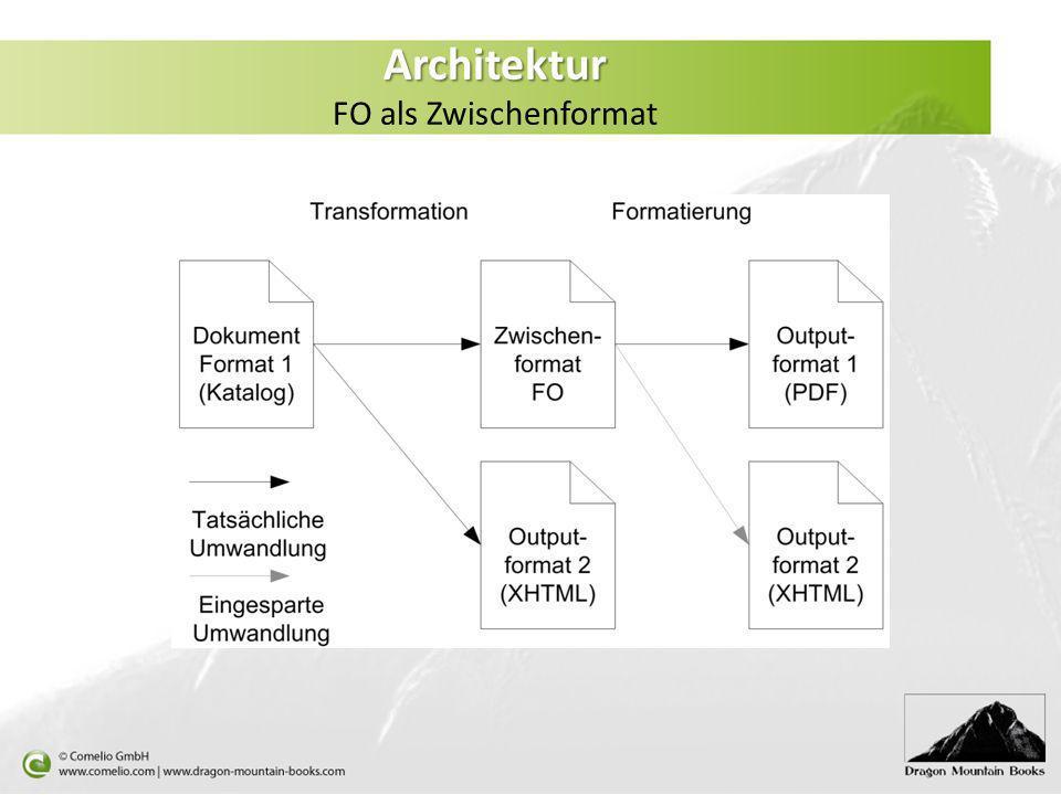Architektur Architektur FO als Zwischenformat