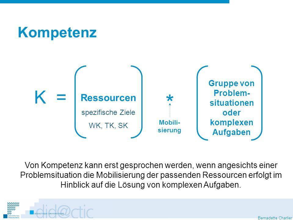 Bernadette Charlier Kompetenz K = Ressourcen spezifische Ziele WK, TK, SK * Gruppe von Problem- situationen oder komplexen Aufgaben Mobili- sierung Von Kompetenz kann erst gesprochen werden, wenn angesichts einer Problemsituation die Mobilisierung der passenden Ressourcen erfolgt im Hinblick auf die Lösung von komplexen Aufgaben.