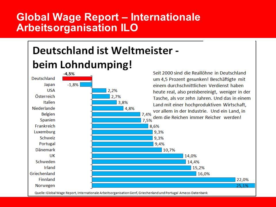 Wirtschaft Technologie Umwelt Vorstand 1 Lohnentwicklung und Wettbewerbsfähigkeit Mai 2010 Global Wage Report – Internationale Arbeitsorganisation ILO