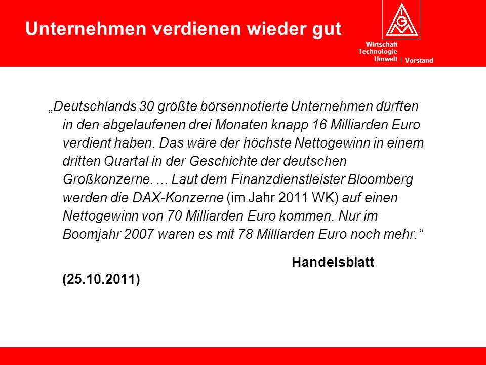 Wirtschaft Technologie Umwelt Vorstand 3 Lohnentwicklung und Wettbewerbsfähigkeit Mai 2010 Unternehmen verdienen wieder gut Deutschlands 30 größte bör
