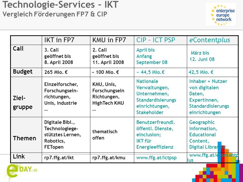 Firmenlogo IKT in FP7KMU in FP7CIP - ICT PSPeContentplus Call 3.