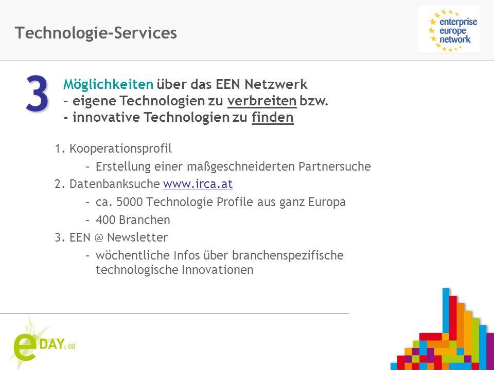 Firmenlogo Technologie-Services 3 Möglichkeiten über das EEN Netzwerk - eigene Technologien zu verbreiten bzw.
