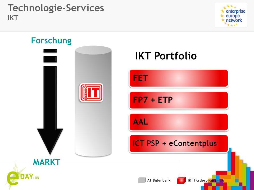Firmenlogo AT Datenbank IKT Förderprogramme Forschung MARKT IKT Portfolio FETFP7 + ETPAAL ICT PSP + eContentplus Technologie-Services IKT