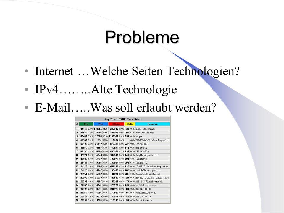 Probleme Internet …Welche Seiten Technologien? IPv4……..Alte Technologie E-Mail…..Was soll erlaubt werden?