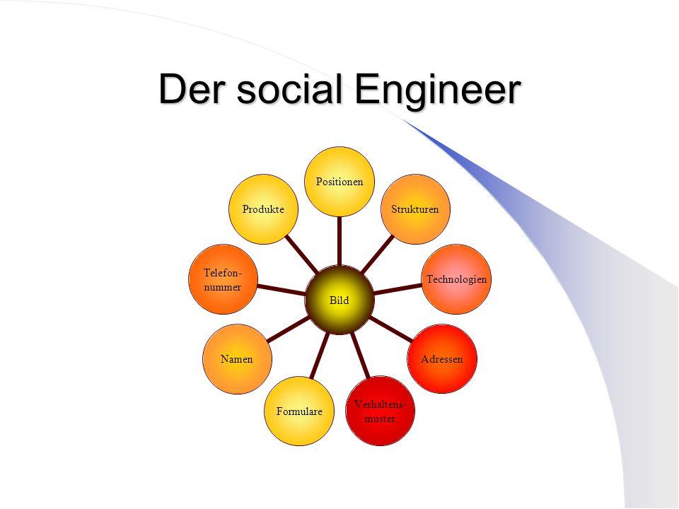 Der social Engineer Bild PositionenStrukturenTechnologienAdressen Verhaltens- muster FormulareNamen Telefon- nummer Produkte