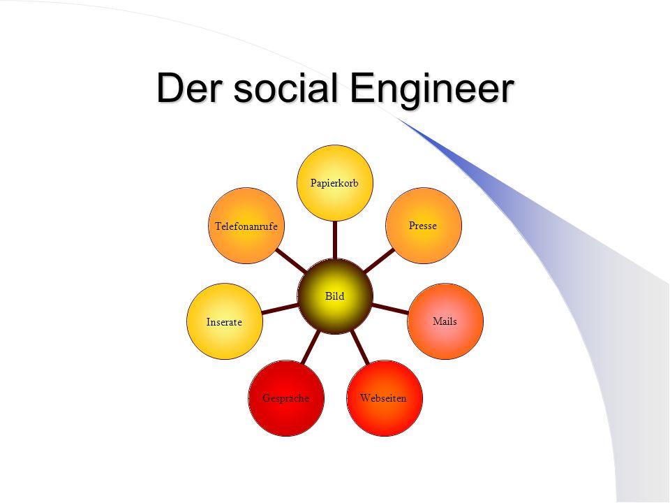 Der social Engineer Bild PapierkorbPresseMailsWebseitenGesprächeInserateTelefonanrufe