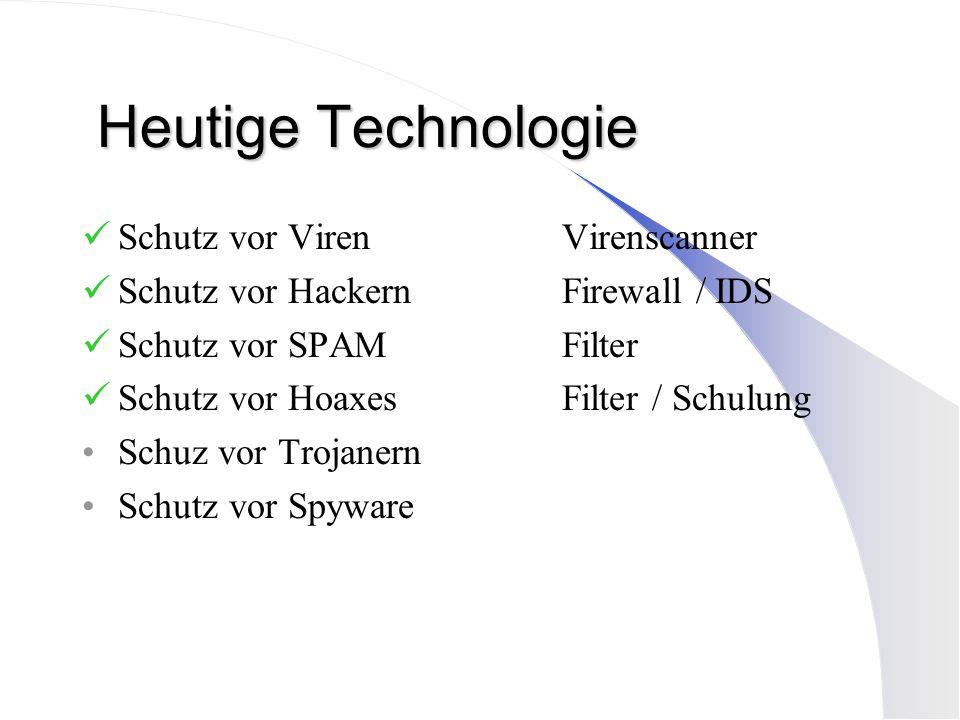 Heutige Technologie Schutz vor Viren Virenscanner Schutz vor HackernFirewall / IDS Schutz vor SPAMFilter Schutz vor HoaxesFilter / Schulung Schuz vor