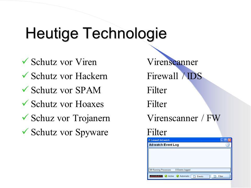 Heutige Technologie Schutz vor Viren Virenscanner Schutz vor HackernFirewall / IDS Schutz vor SPAMFilter Schutz vor HoaxesFilter Schuz vor TrojanernVi