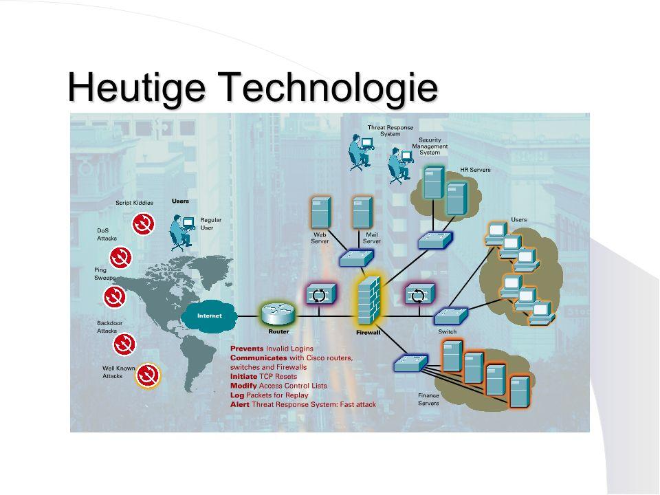 Heutige Technologie