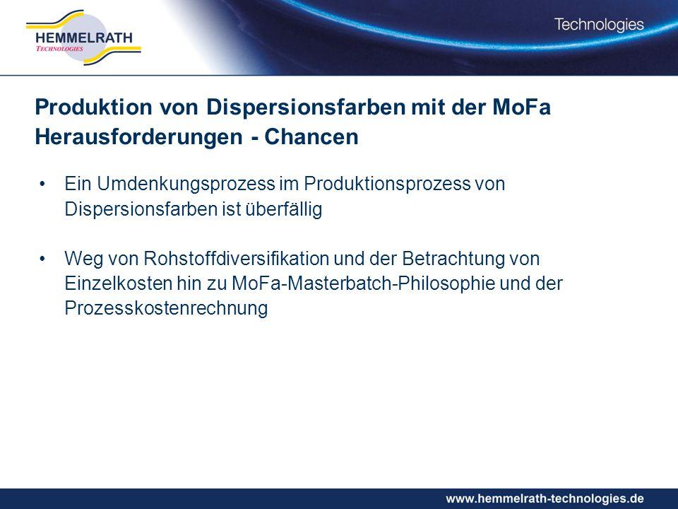 Produktion von Dispersionsfarben mit der MoFa Herausforderungen - Chancen Ein Umdenkungsprozess im Produktionsprozess von Dispersionsfarben ist überfällig Weg von Rohstoffdiversifikation und der Betrachtung von Einzelkosten hin zu MoFa-Masterbatch-Philosophie und der Prozesskostenrechnung