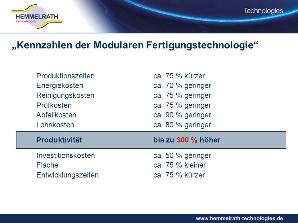 Produktionszeiten ca.75 % kürzer Energiekosten ca.