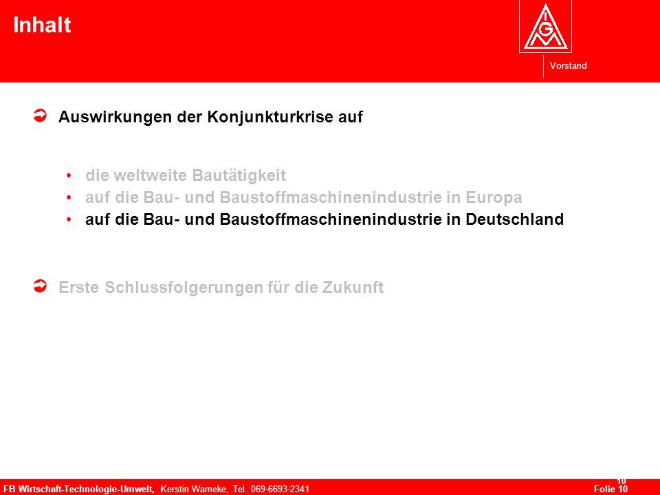 Vorstand FB Wirtschaft-Technologie-Umwelt, Kerstin Warneke, Tel. 069-6693-2341Folie 10 10 Inhalt Auswirkungen der Konjunkturkrise auf die weltweite Ba