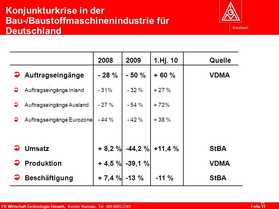 Vorstand FB Wirtschaft-Technologie-Umwelt, Kerstin Warneke, Tel. 069-6693-2341Folie 11 11 Konjunkturkrise in der Bau-/Baustoffmaschinenindustrie für D