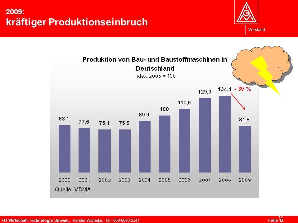 Vorstand FB Wirtschaft-Technologie-Umwelt, Kerstin Warneke, Tel. 069-6693-2341Folie 12 12 2009: kräftiger Produktionseinbruch