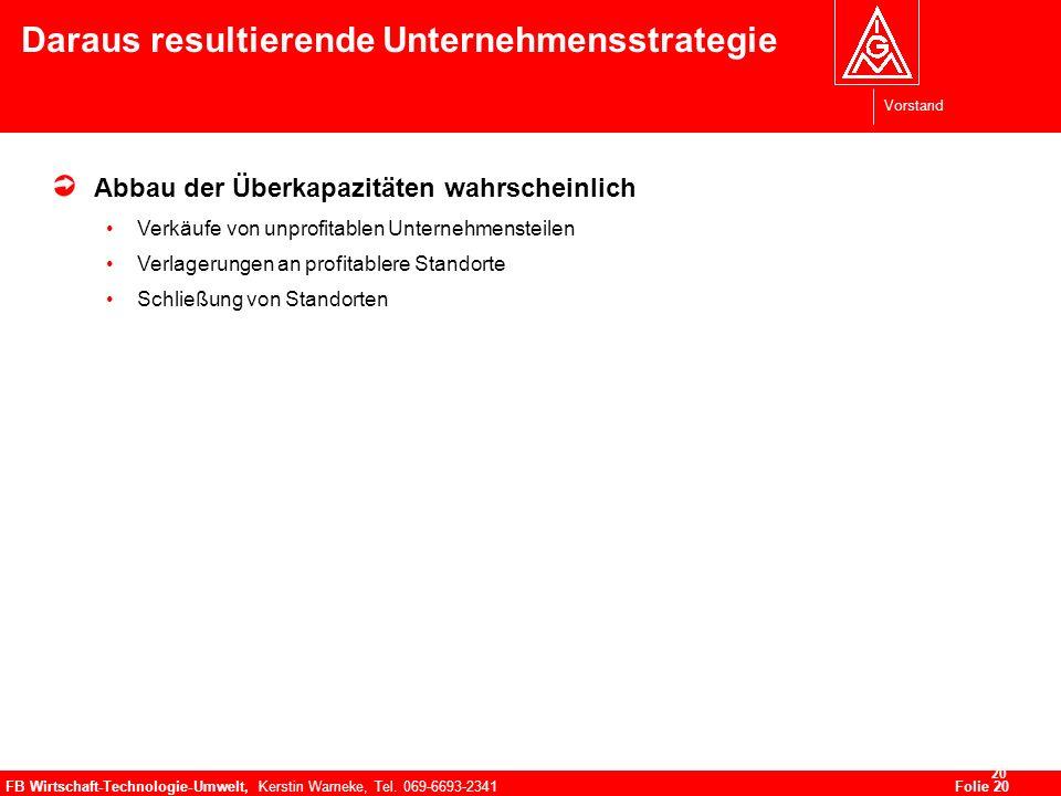 Vorstand FB Wirtschaft-Technologie-Umwelt, Kerstin Warneke, Tel. 069-6693-2341Folie 20 20 Daraus resultierende Unternehmensstrategie Abbau der Überkap