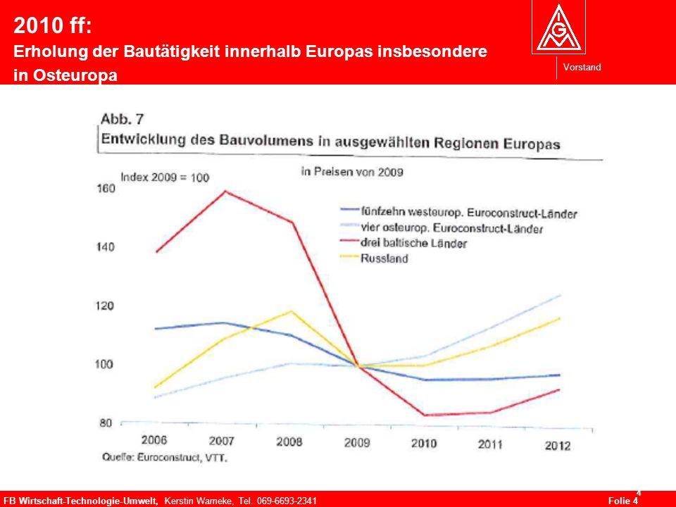 Vorstand FB Wirtschaft-Technologie-Umwelt, Kerstin Warneke, Tel. 069-6693-2341Folie 4 4 2010 ff: Erholung der Bautätigkeit innerhalb Europas insbesond