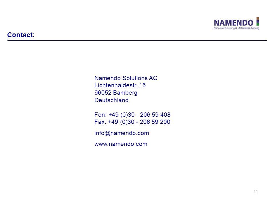 14 Namendo Solutions AG Lichtenhaidestr. 15 96052 Bamberg Deutschland Fon: +49 (0)30 - 206 59 408 Fax: +49 (0)30 - 206 59 200 info@namendo.com www.nam