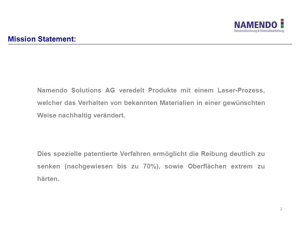 2 Namendo Solutions AG veredelt Produkte mit einem Laser-Prozess, welcher das Verhalten von bekannten Materialien in einer gewünschten Weise nachhaltig verändert.