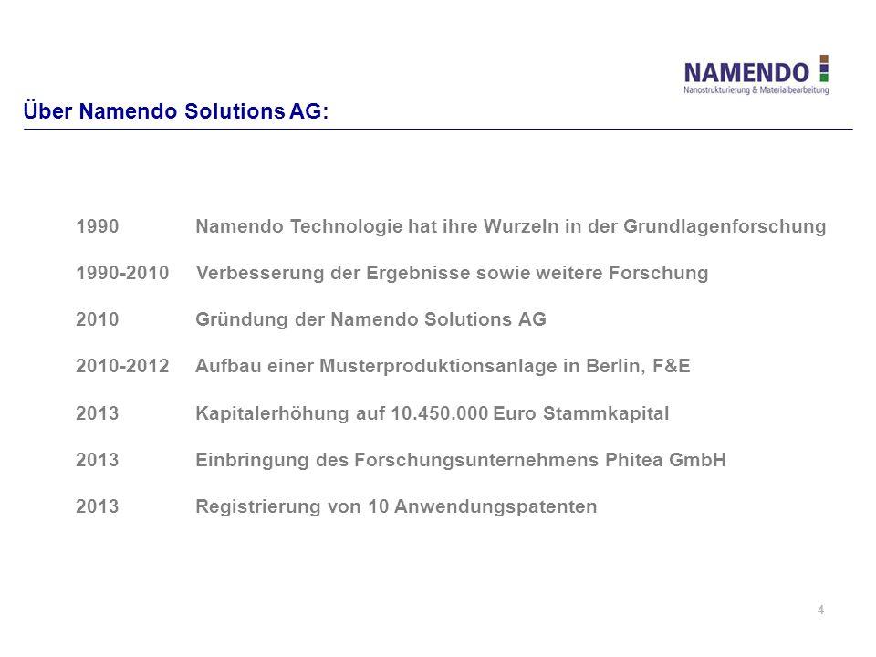 4 Über Namendo Solutions AG: 1990 Namendo Technologie hat ihre Wurzeln in der Grundlagenforschung 1990-2010 Verbesserung der Ergebnisse sowie weitere