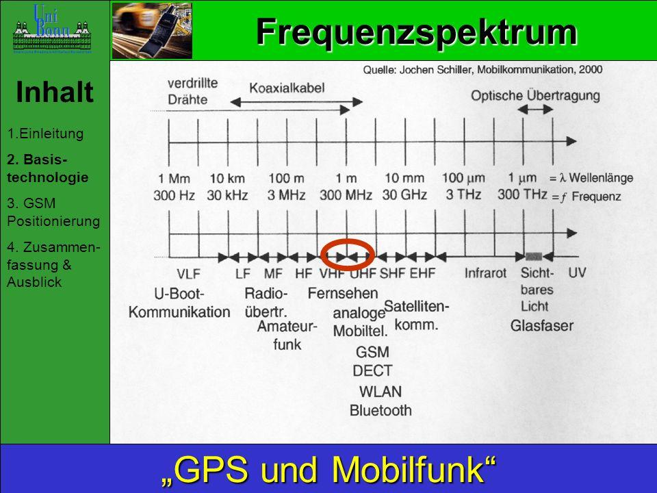 Inhalt 1.Einleitung 2. Basis- technologie 3. GSM Positionierung 4. Zusammen- fassung & Ausblick GPS und Mobilfunk Frequenzspektrum