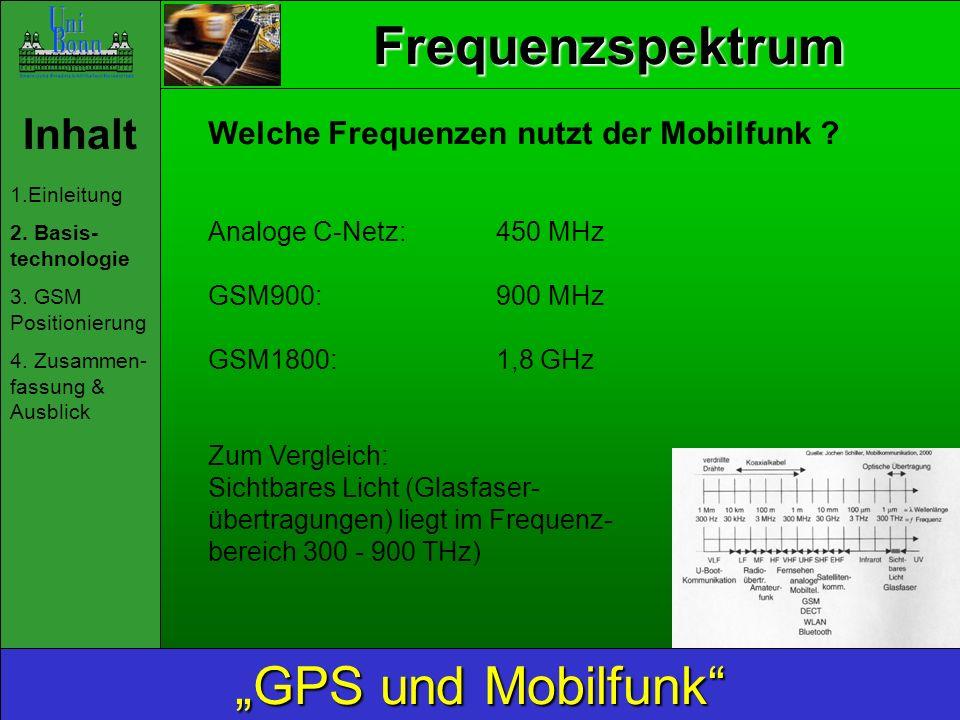Inhalt 1.Einleitung 2. Basis- technologie 3. GSM Positionierung 4. Zusammen- fassung & Ausblick GPS und Mobilfunk Frequenzspektrum Welche Frequenzen n