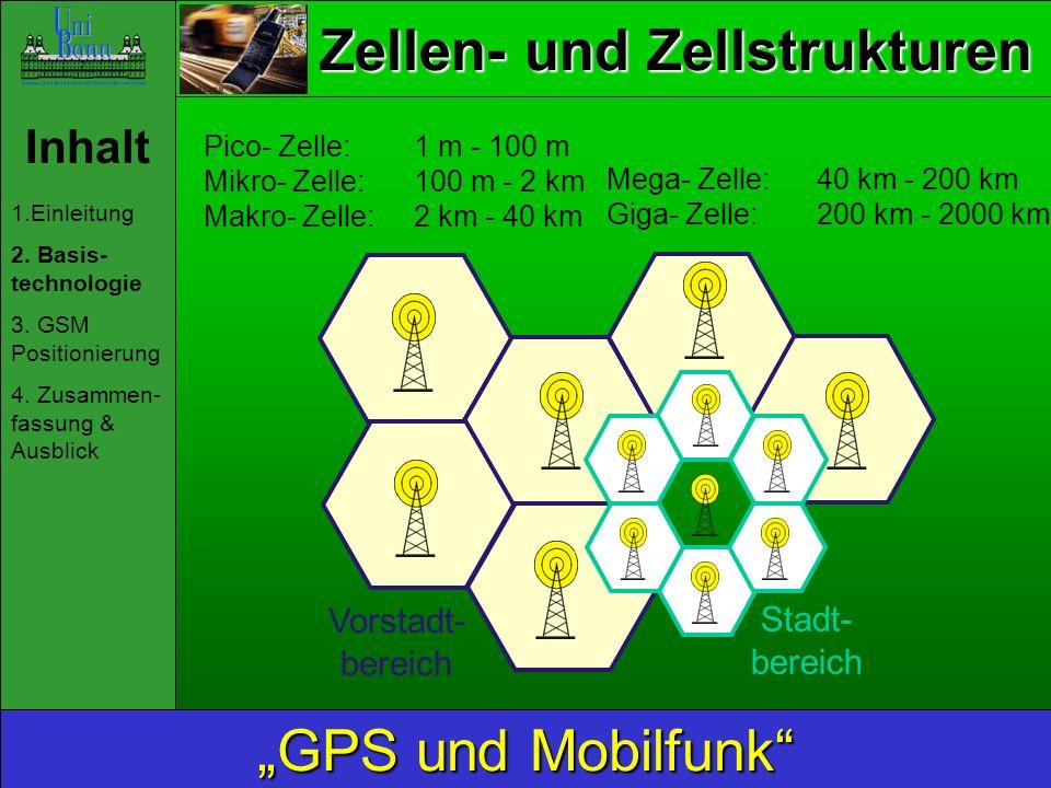 Inhalt 1.Einleitung 2. Basis- technologie 3. GSM Positionierung 4. Zusammen- fassung & Ausblick GPS und Mobilfunk Zellen- und Zellstrukturen Pico- Zel